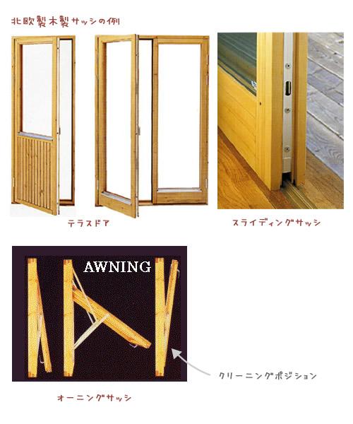 静岡県静岡市の工務店Sanki Haus(サンキハウス)・北欧製木製サッシ種類(テラスドア・スライディングサッシ・オーニングサッシ)
